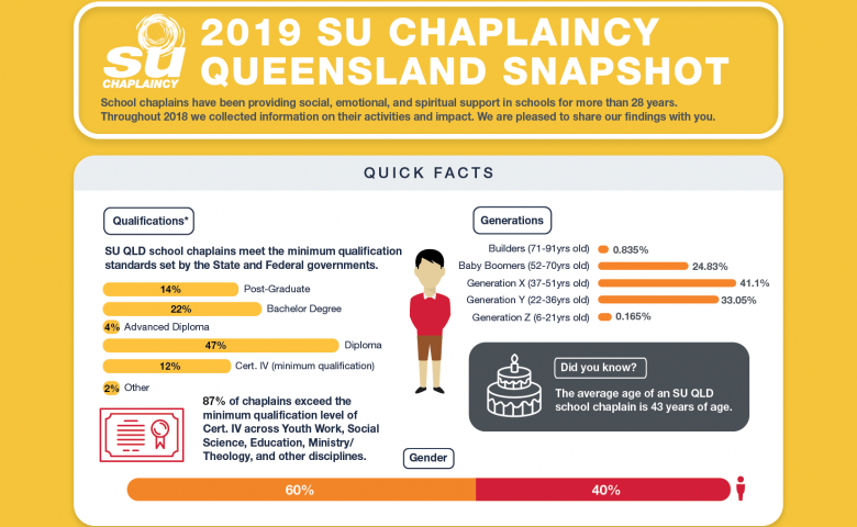 chaplaincy-snapshot-2019-page-01