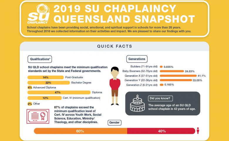 chaplaincy-snapshot-2019-page-01